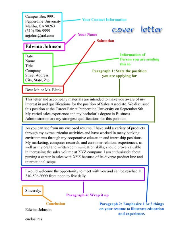 What does a good cover letter look like? Ask a Manager