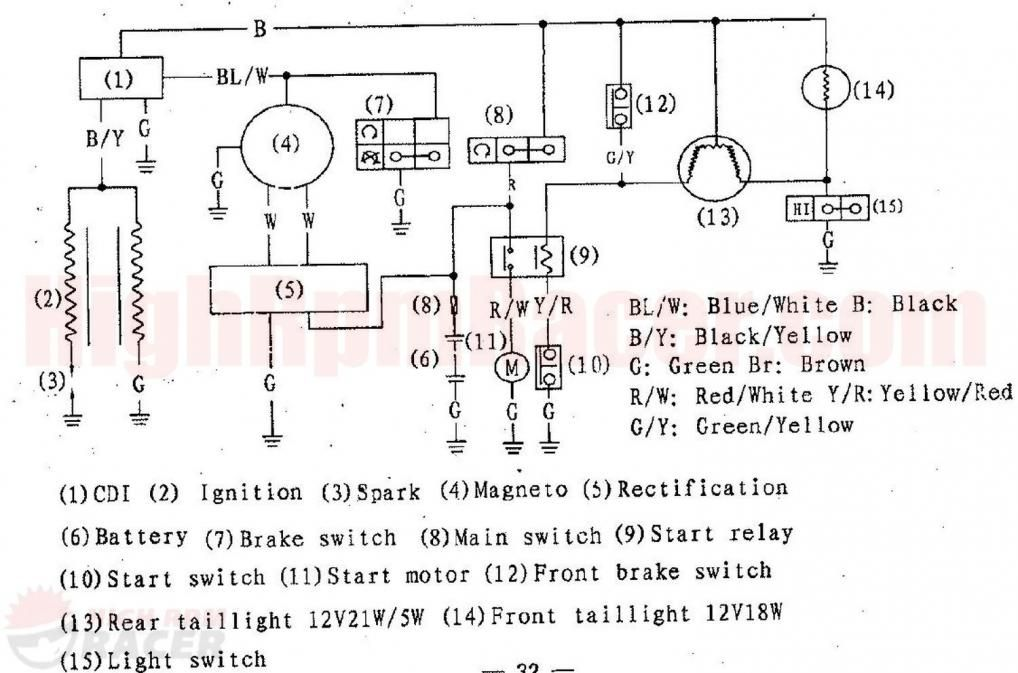 Motor Bike 2 Stroke Cdi Diagram
