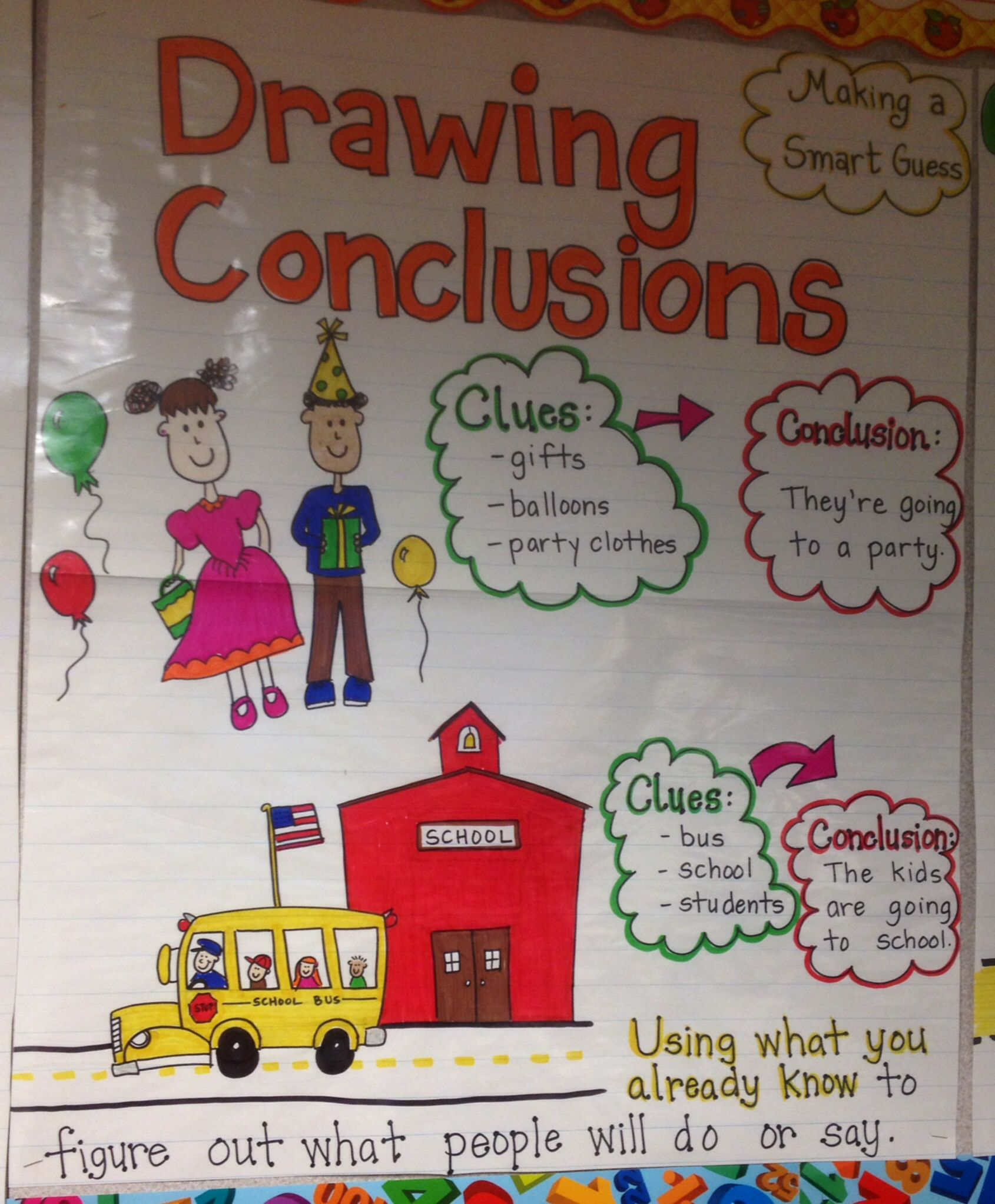 Drawing Conclusions Anchor Chart 2nd Grade