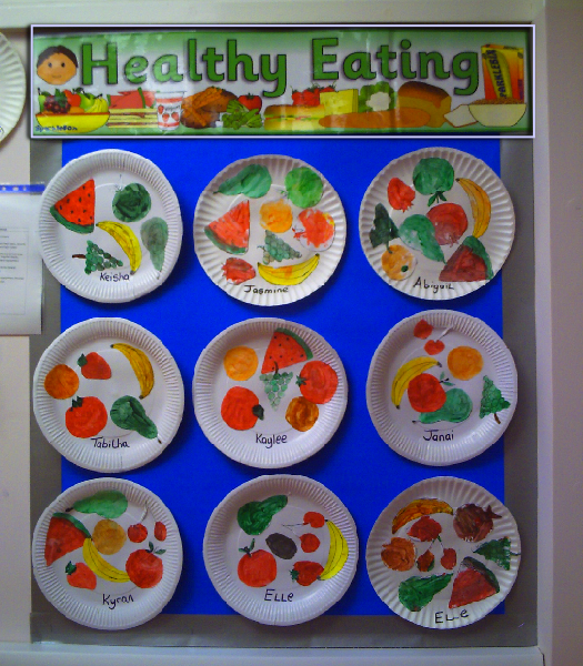Healthy Eating Classroom Display Photo SparkleBox