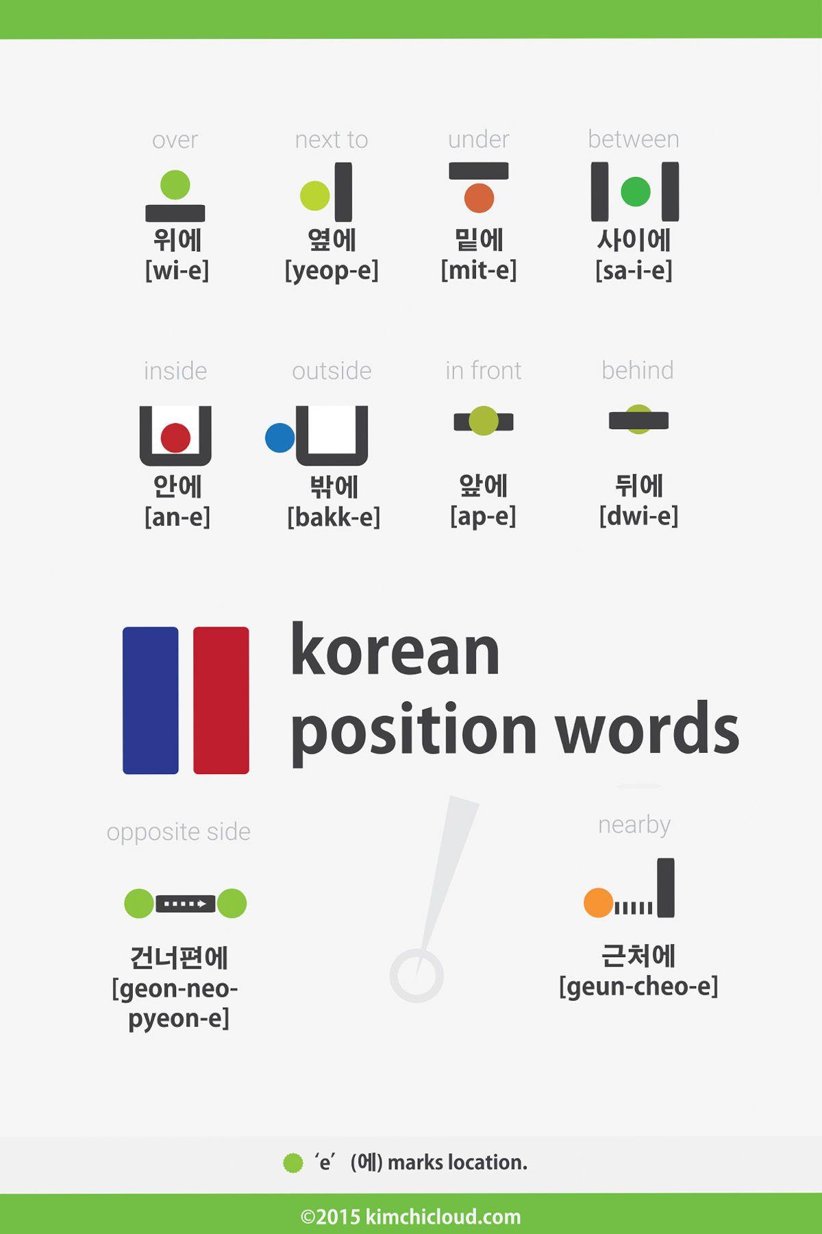 Korean Position Words Prepositions Over