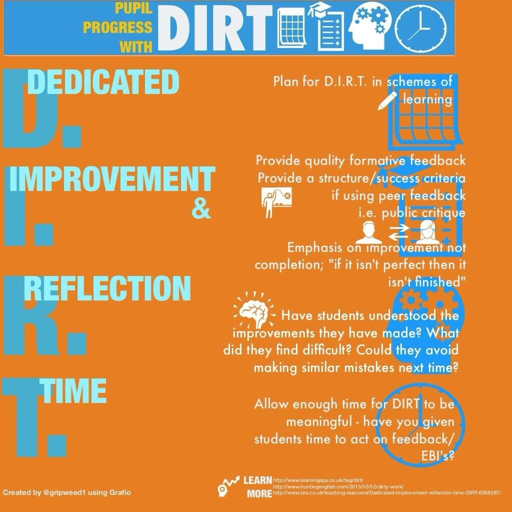 Dirt Dedicated Improvement Reflection Time