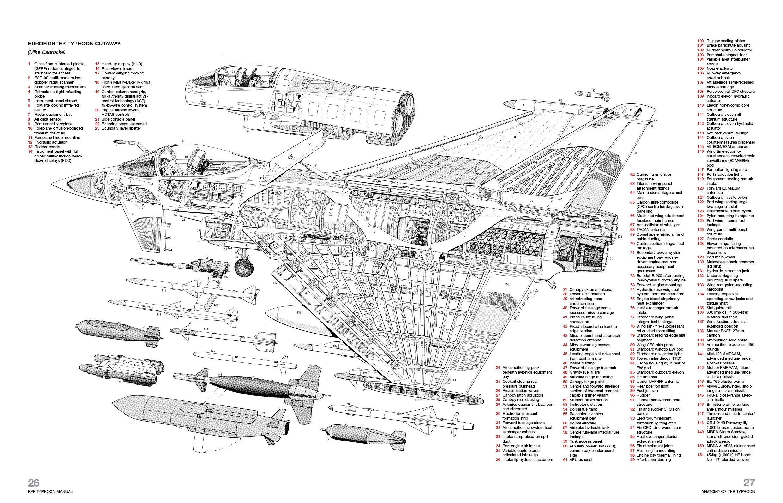 Eurofighter Typhoon Cutaway