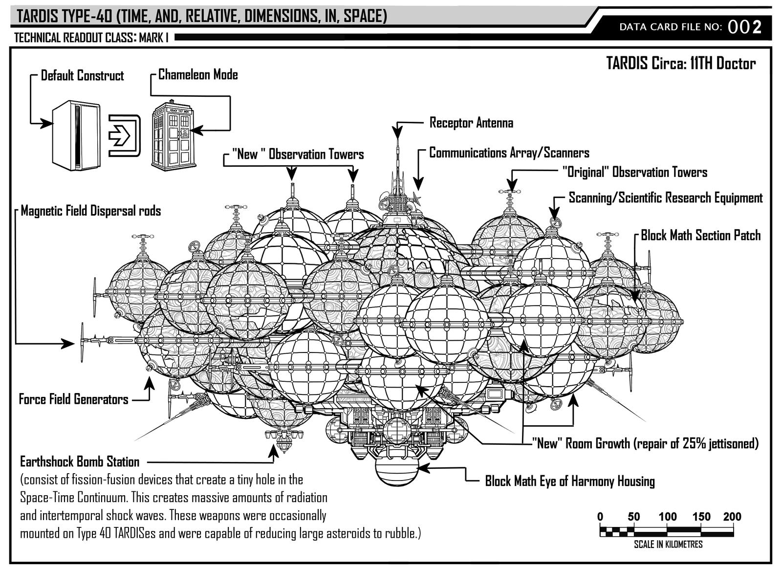 Tardis Type 70