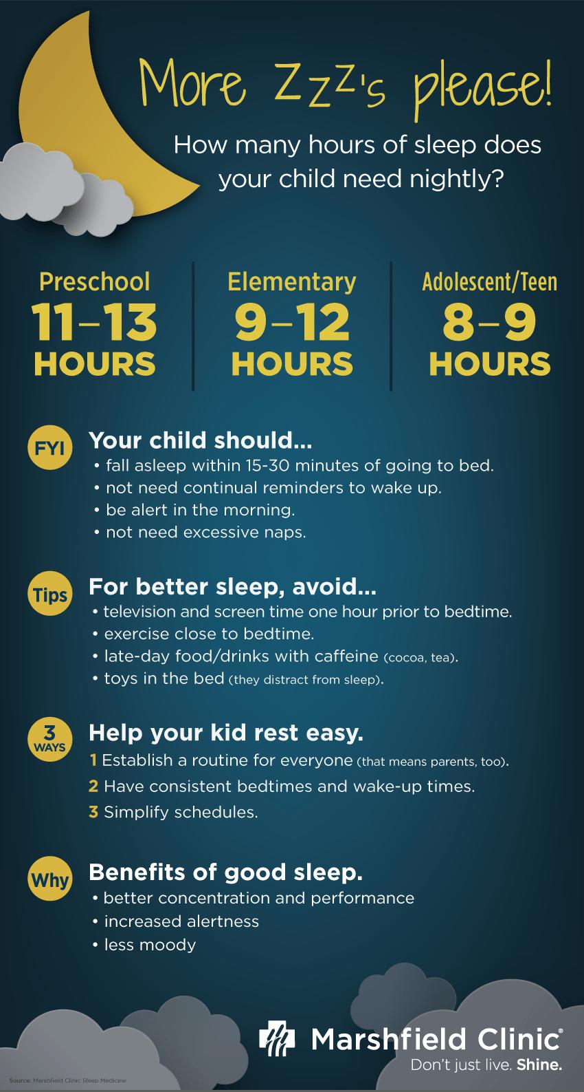 Zzzzz... How much sleep do our kids need? Kids sleep