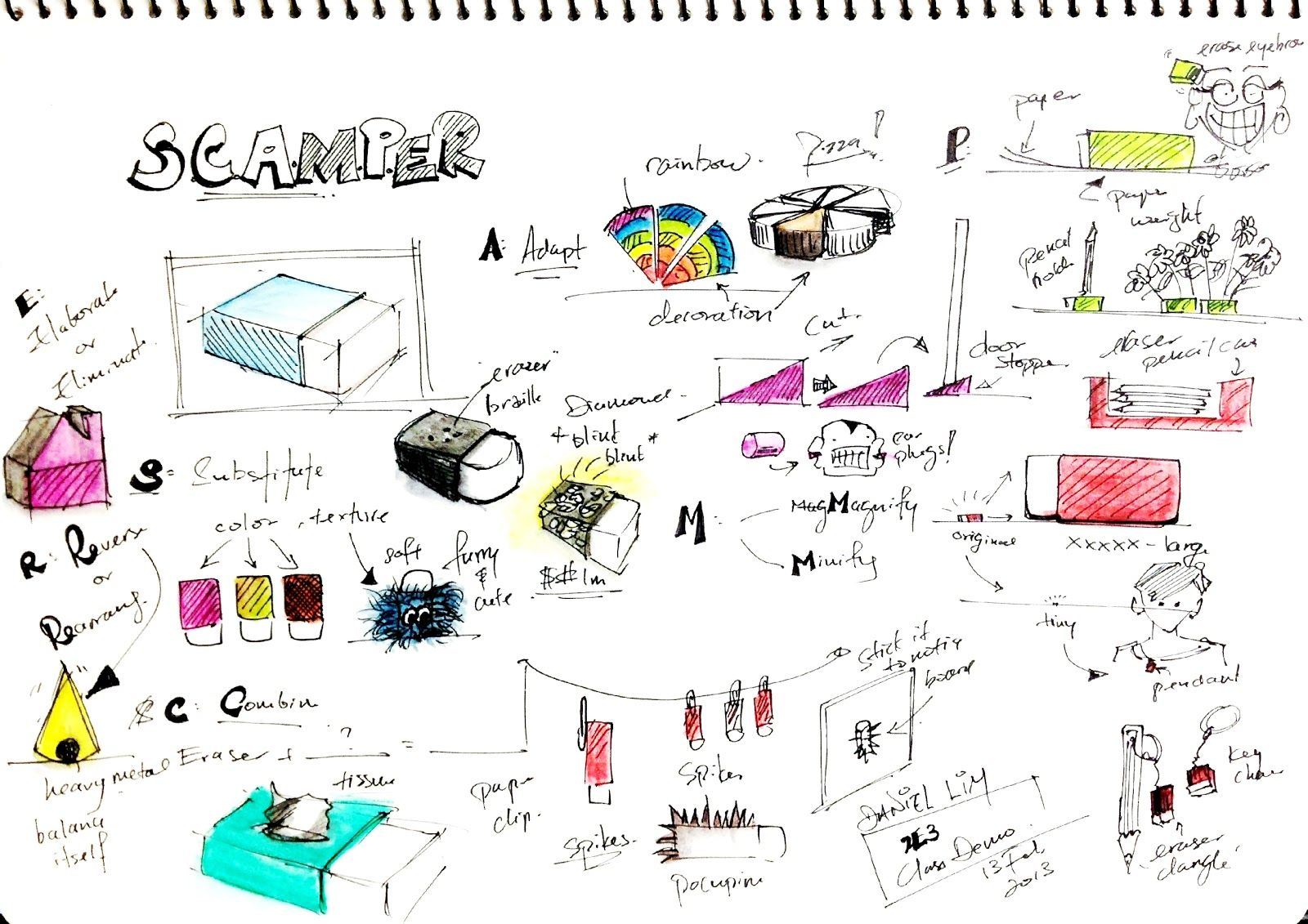 Scamper Designjournalsosspot 01 01 Archive