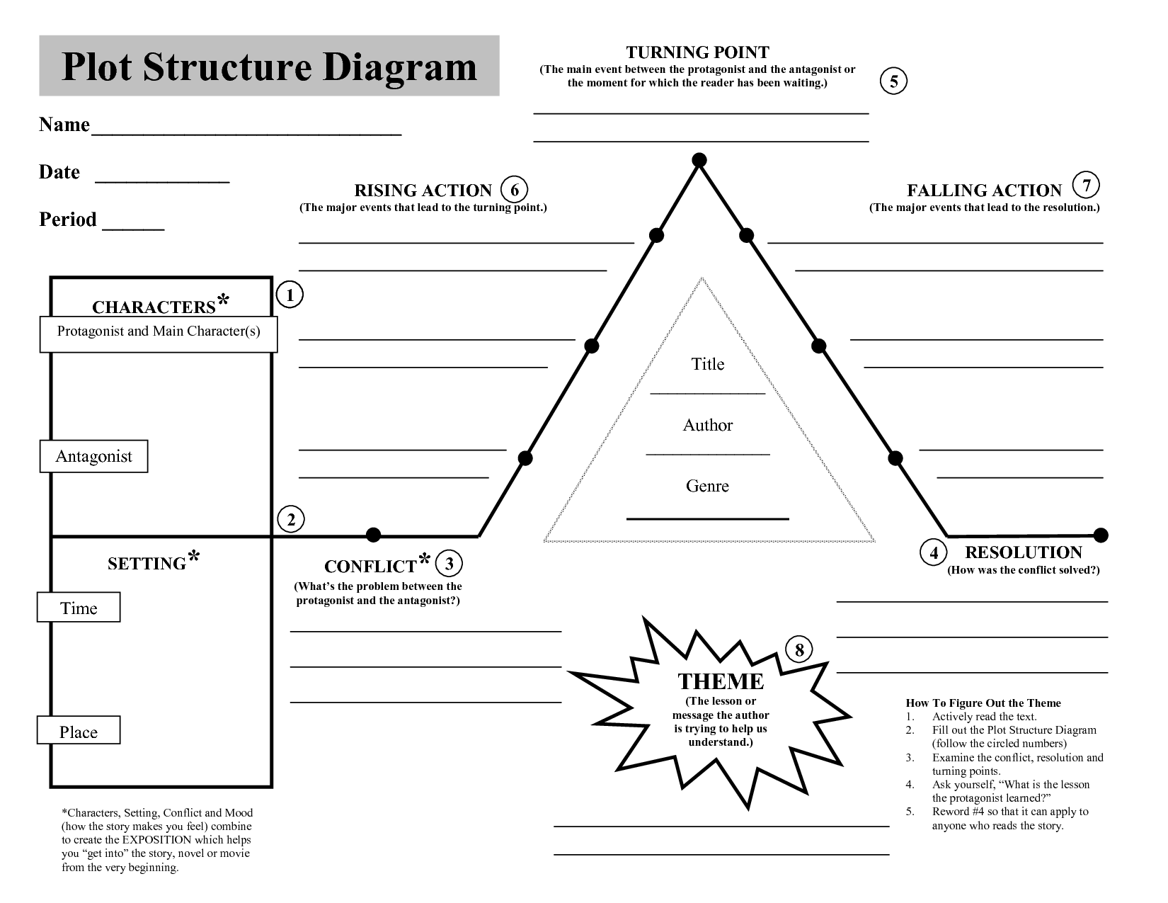 worksheet Elements Of A Story Worksheet story diagram template 1000 images about plot elements on pinterest diagram