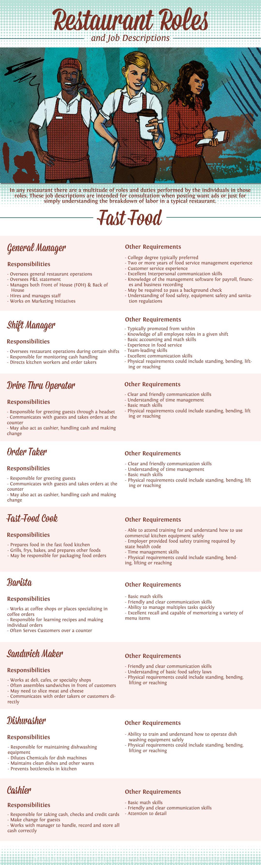 1000 images about job info on pinterest resume restaurant