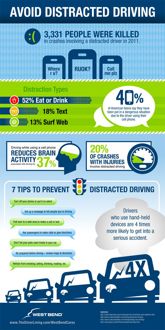 Distracted Driving Infographic from West Bend Insurance