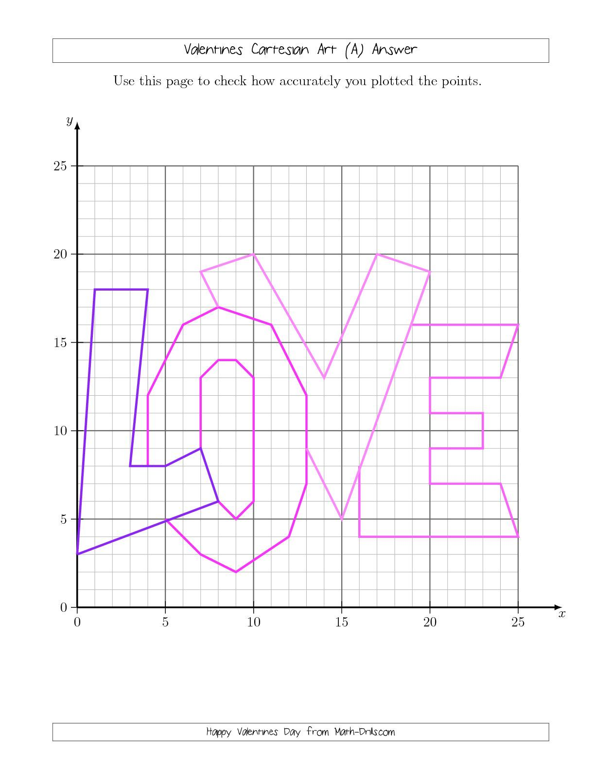 The Valentines Cartesian Art Love Math Worksheet From The Valentines Day Math Worksheet Page At