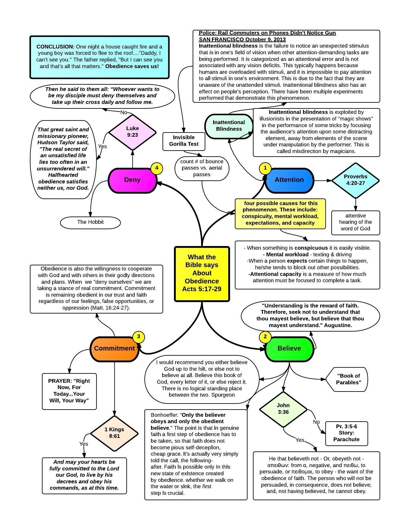 Nursing Critical Thinking Worksheet Diseases