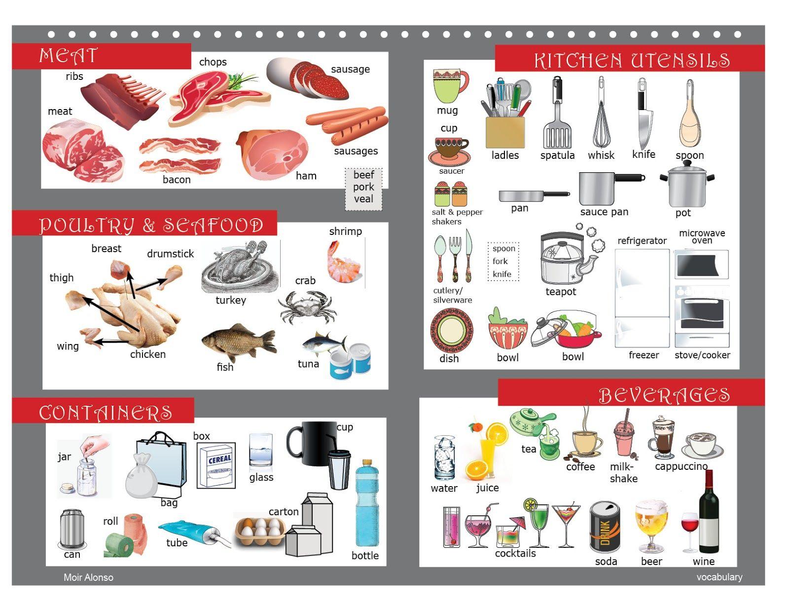 15 Vocabulary Food 01