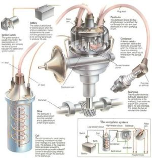 Best 25 Ignition system ideas on Pinterest | Mechanic automotive, Car engine and Engine working