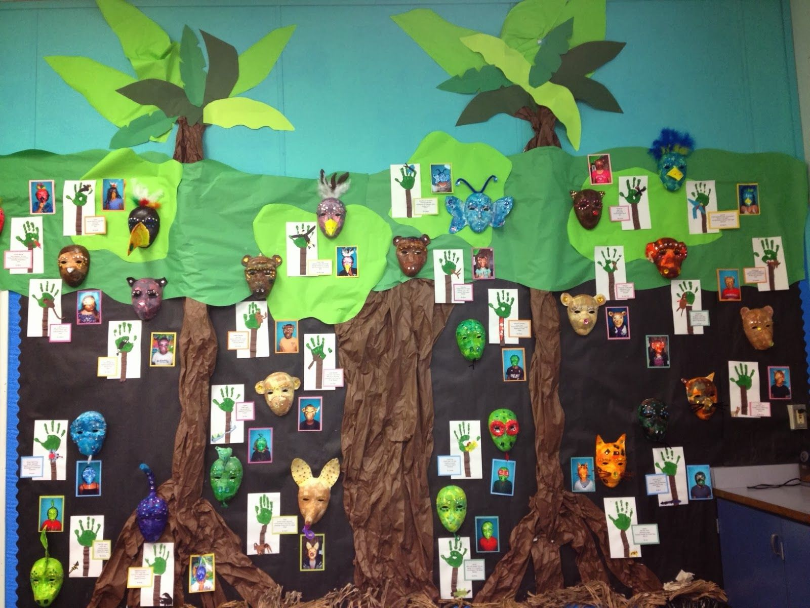 Peek In Our Classroom If You Want A Beautiful Way To Display Student Work This Layers Of The
