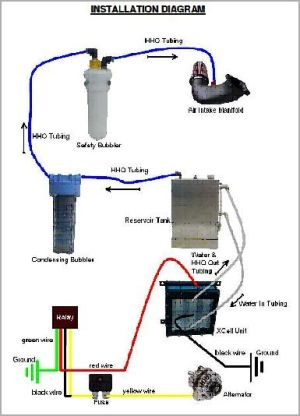 DryCell Diagram | DIY projects to try | Pinterest | 4)