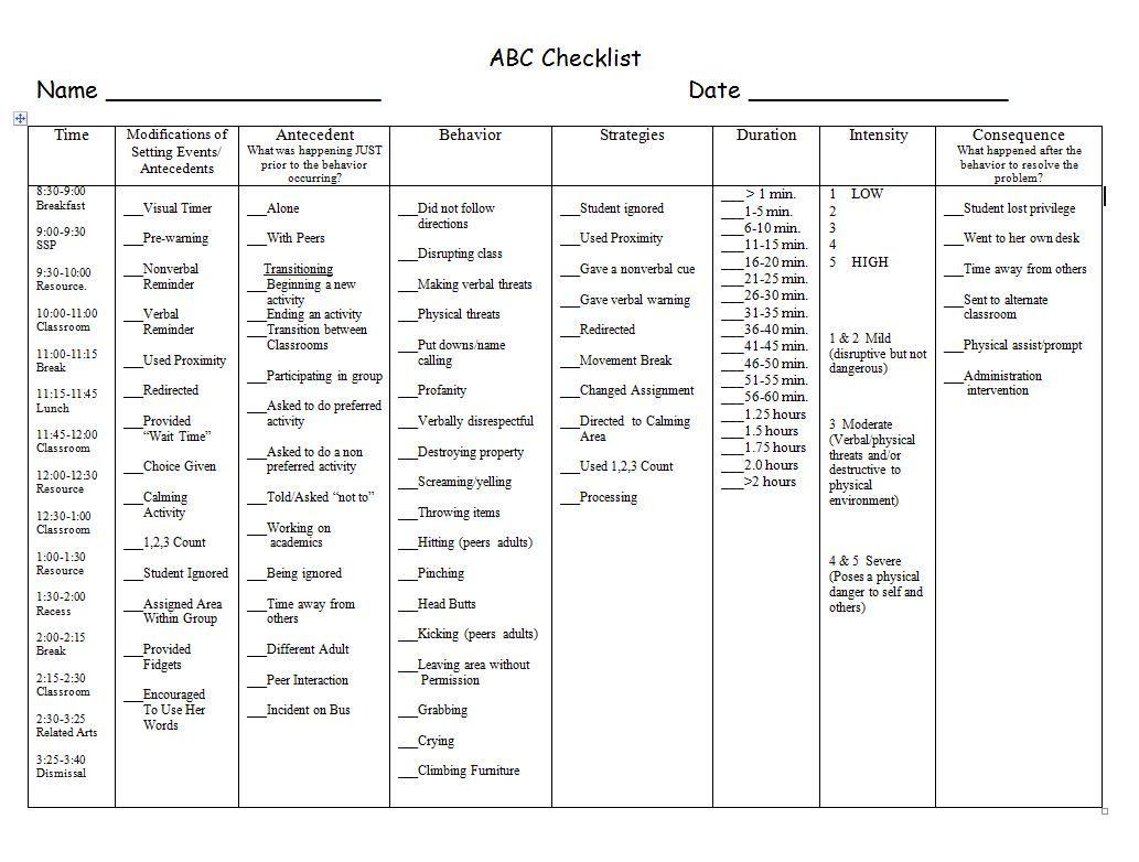 Abc Checklist Example 1