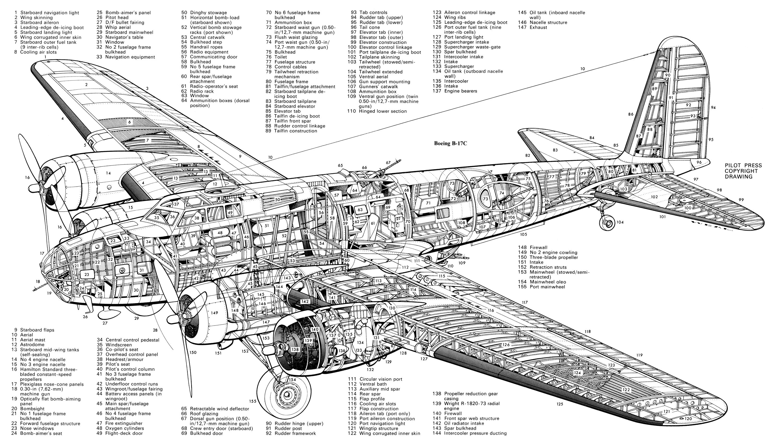 Boeingb17cflyingfortres Obrazek Pikseli