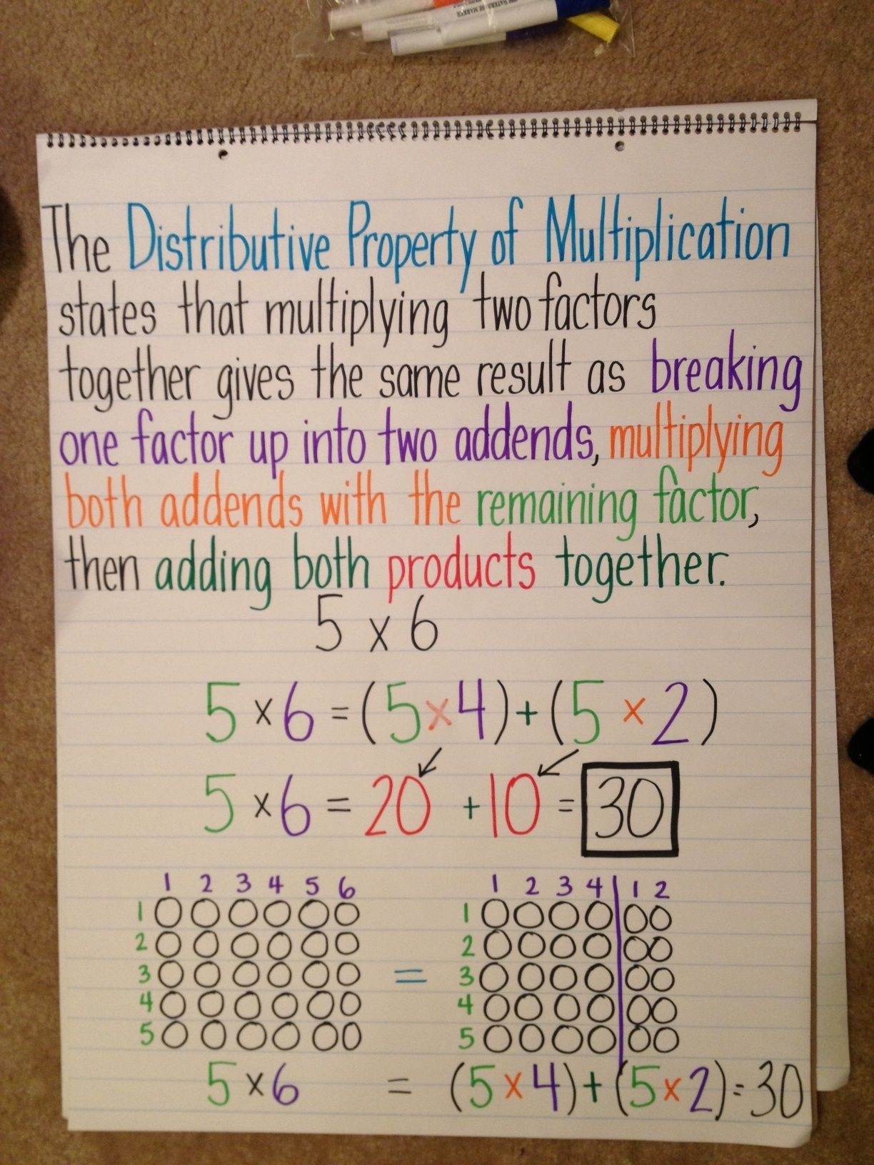 Math Worksheet Org Distributive Property