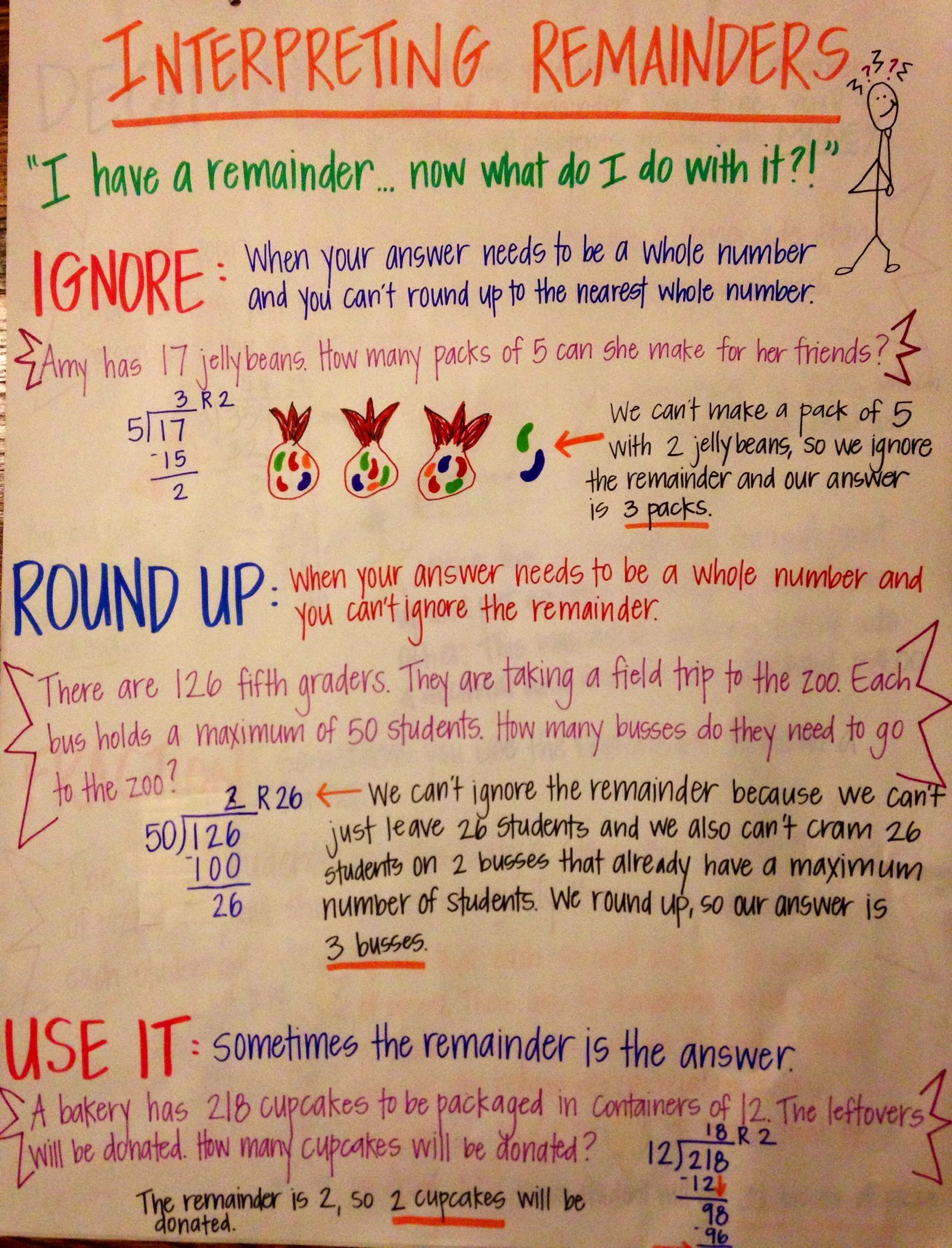 Interpreting Remainders Anchor Chart Image Only