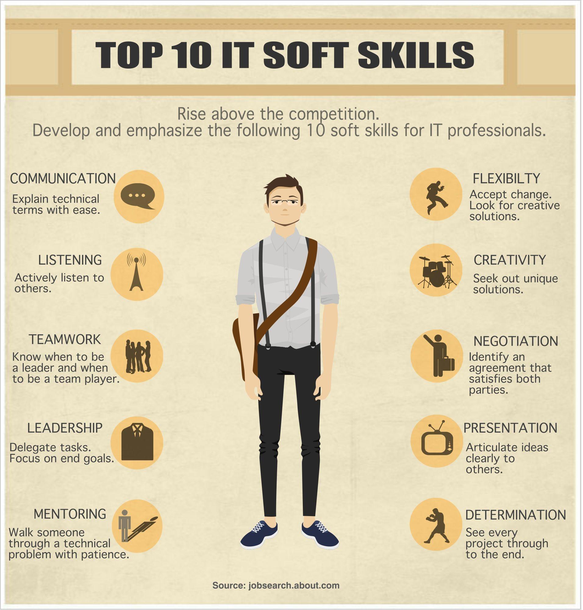 Top 10 IT Soft Skills Career advice