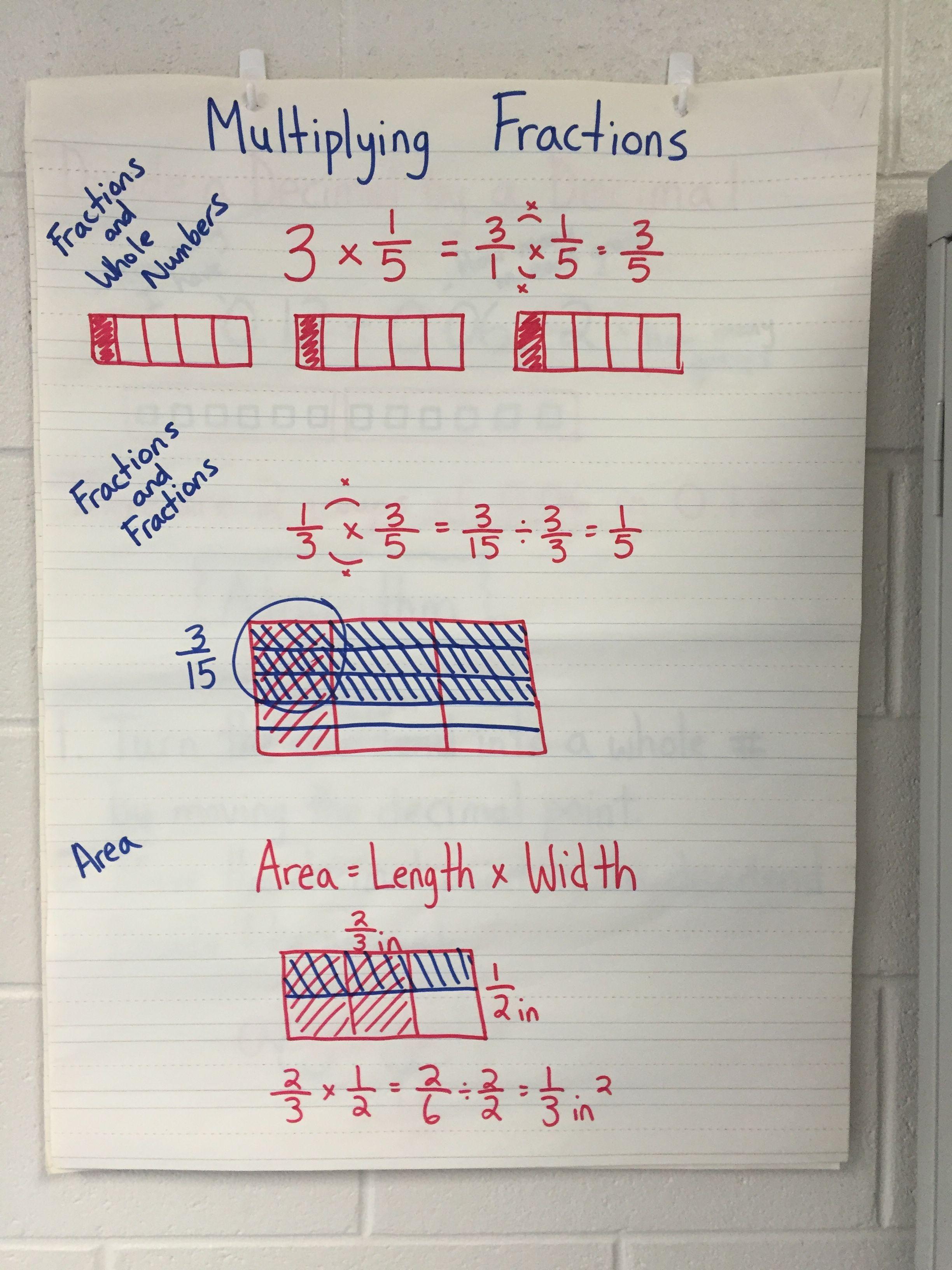 Multiplying Fractions Unit 5th Grade Cc Aligned