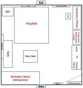 Master Bedroom Feng Shui Layout