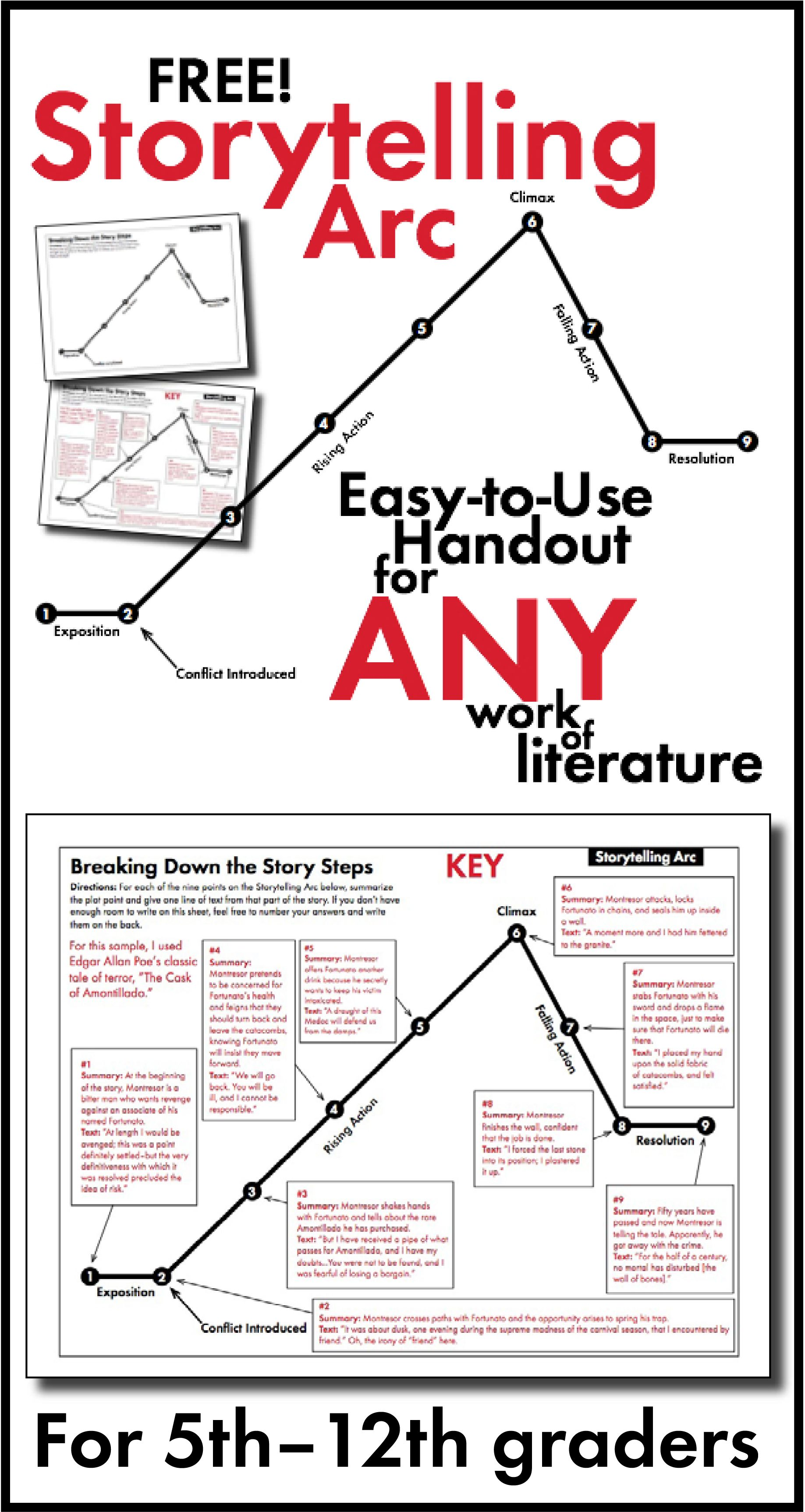 Use This Storytelling Arc Handout With Any Short Story