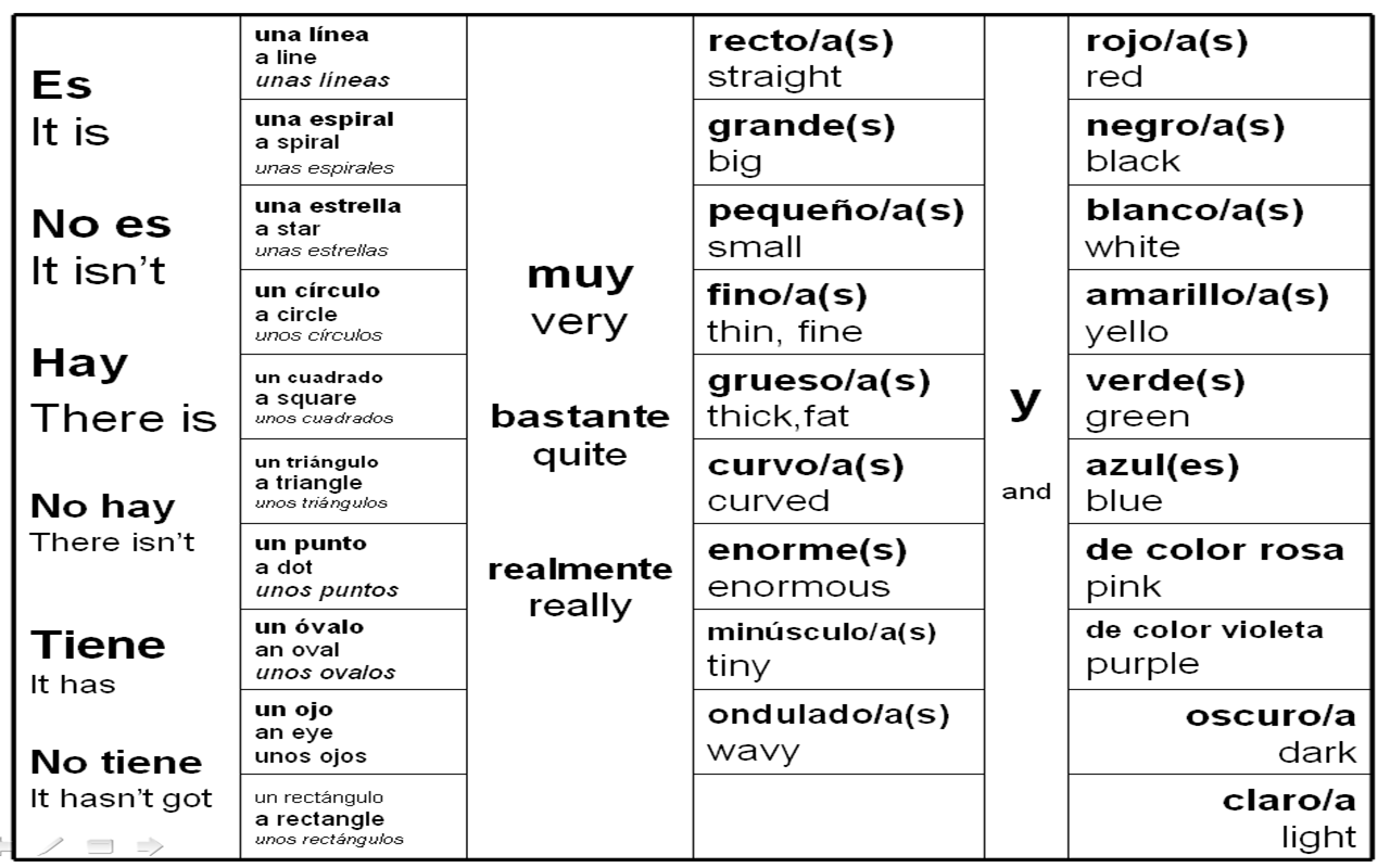 Spanish Language Learn Spanish Grammar Vocabulary And