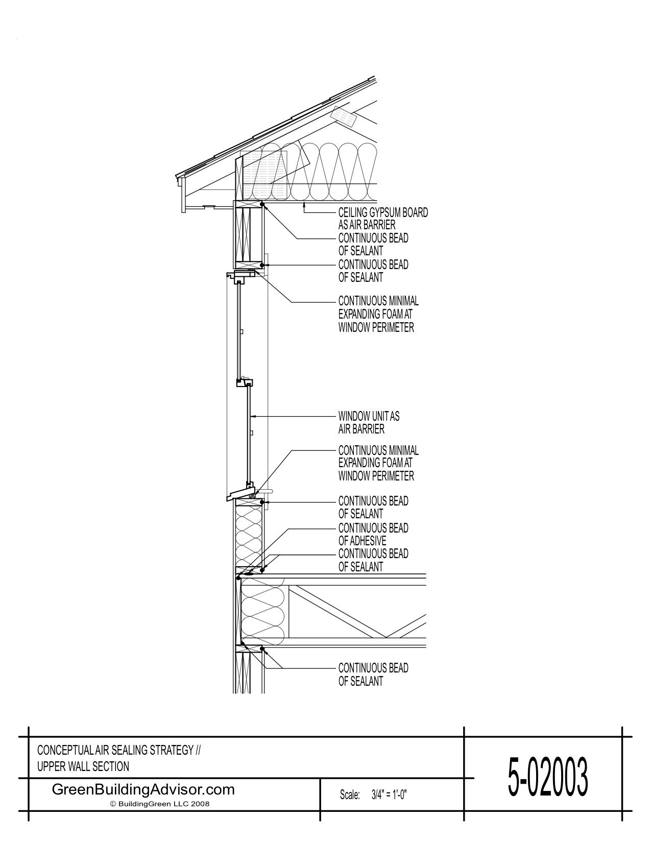 The Air Barrier Is Continuous Across Several Components Of