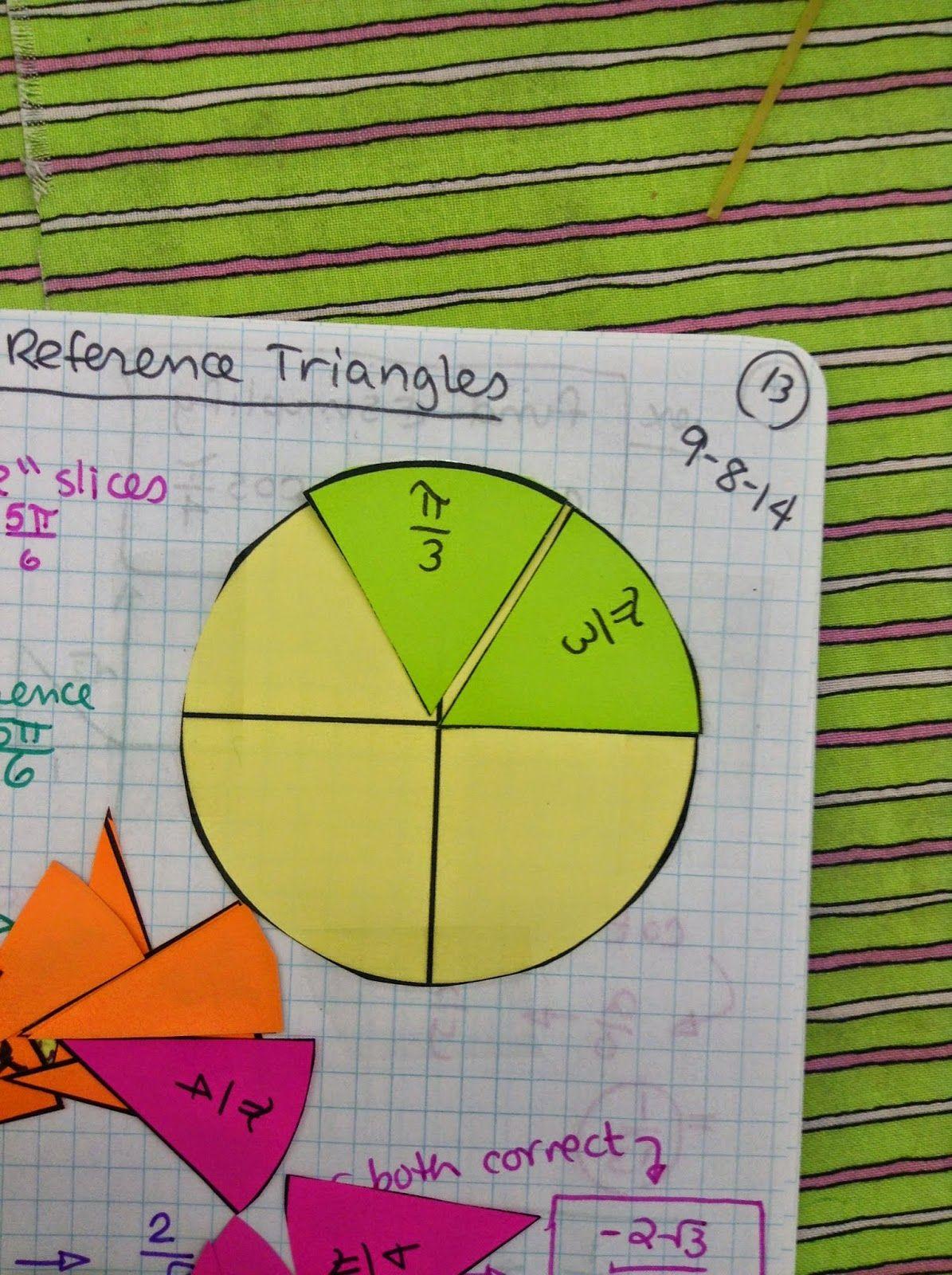 Math Teacher Mambo Unit Circle And Radians