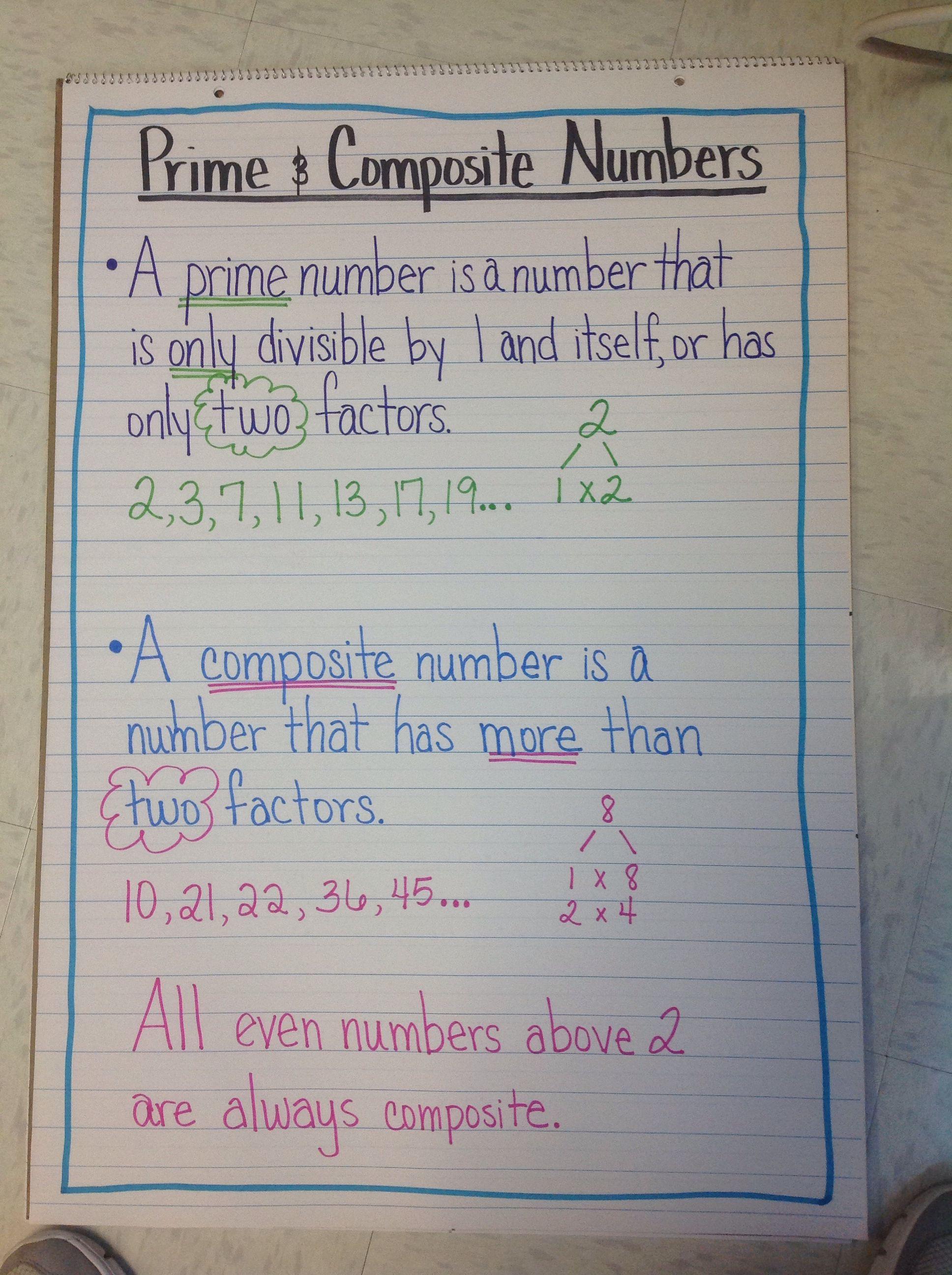 Primes Vs Composite Anchor Chart