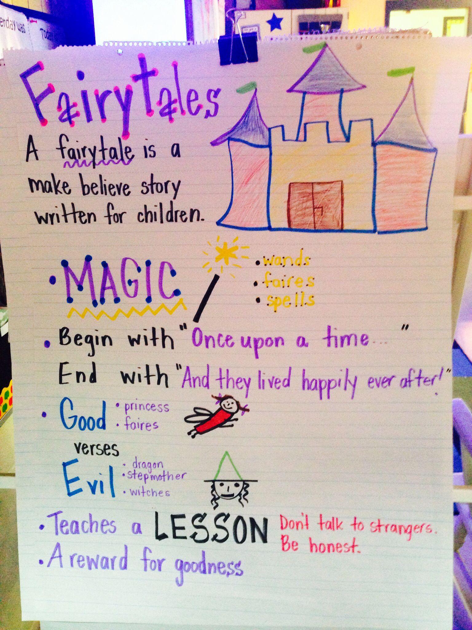 Fairytale Anchor Chart