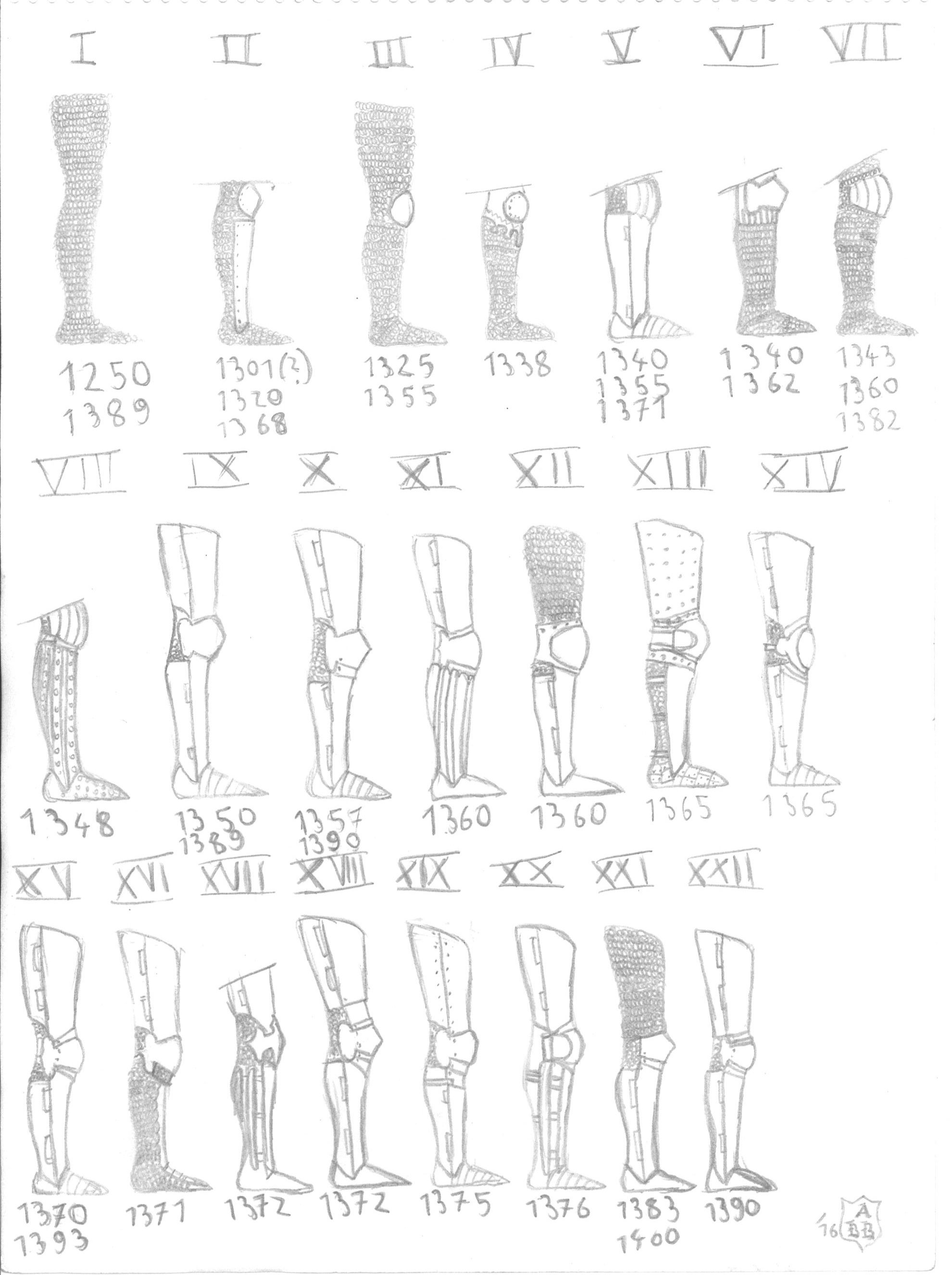 Development Of The Leg Harness In The German Territory