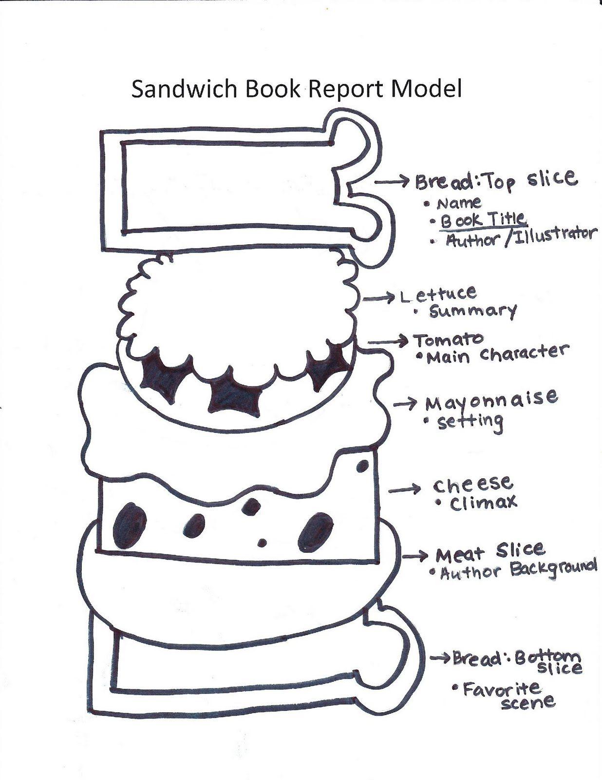 Katie S Klassroom Sandwich Book Report