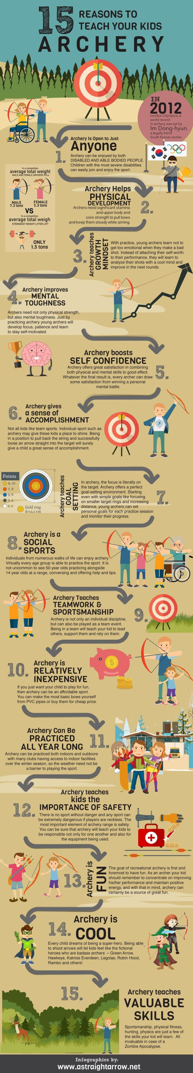 15 Reasons to Teach Your Kids Archery #Infographic