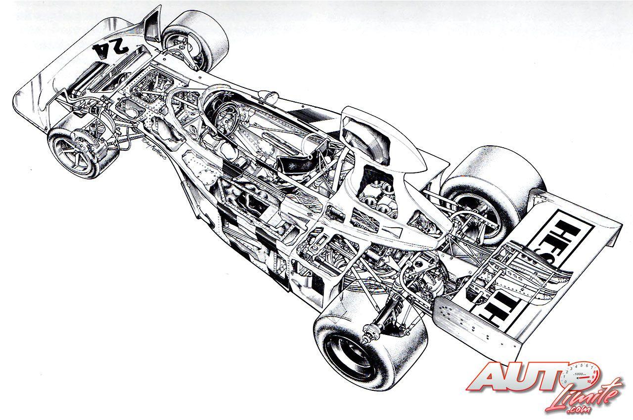 Radiografias De Formula 1 Ii Formula 1