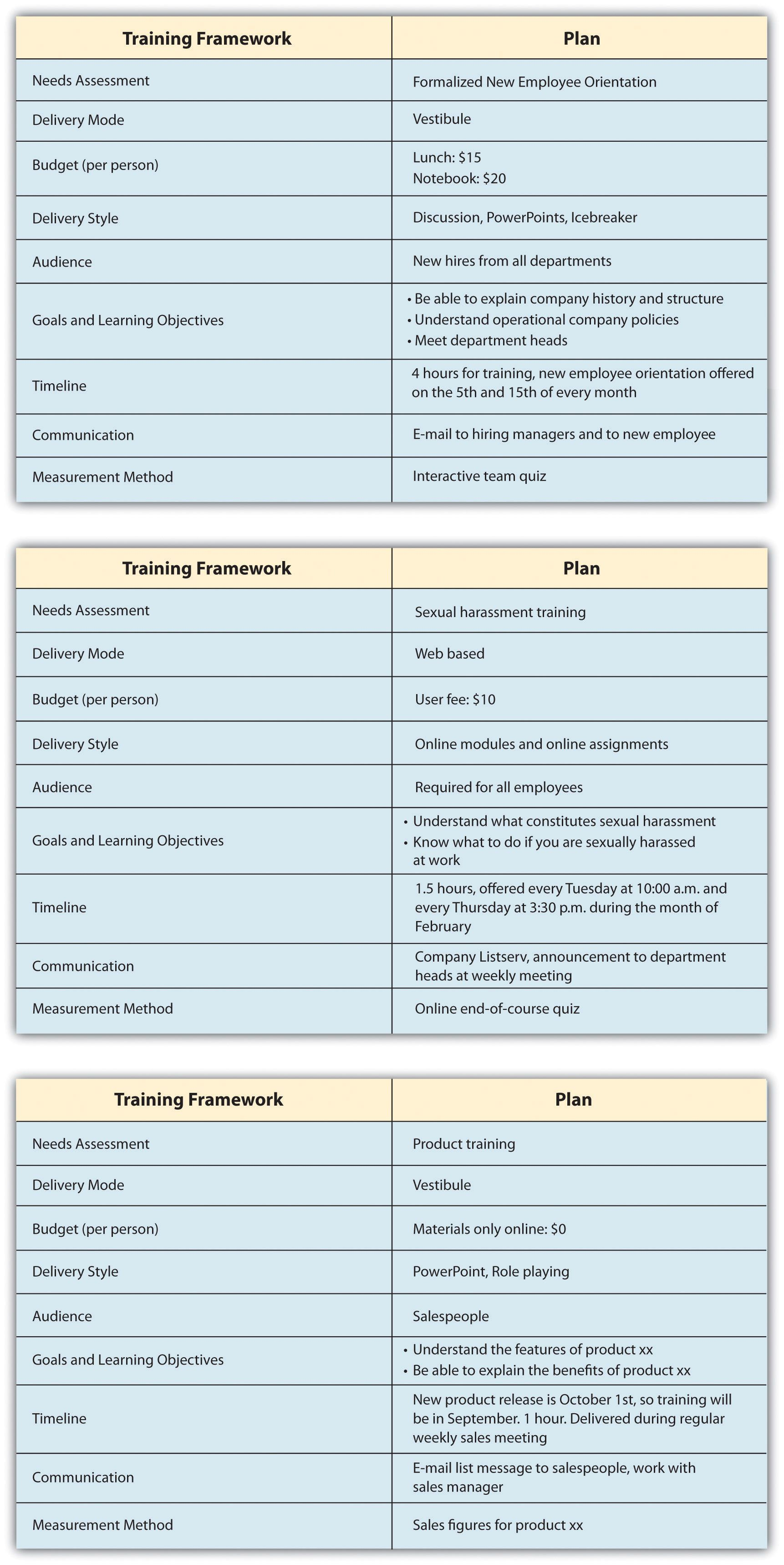 New Employee Training Plan Template Inquire before your