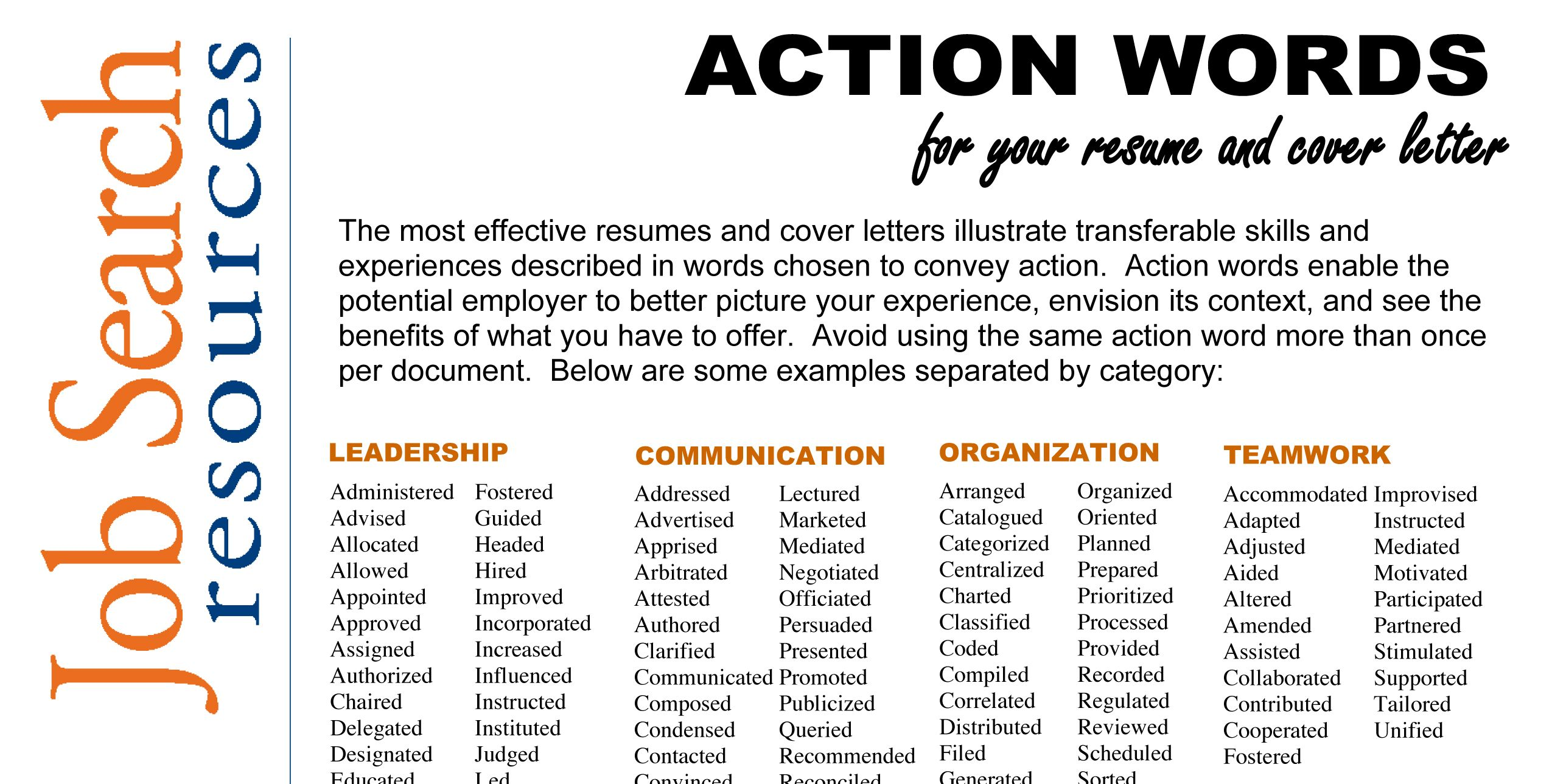 Are you using action words for your resume? Here's a list