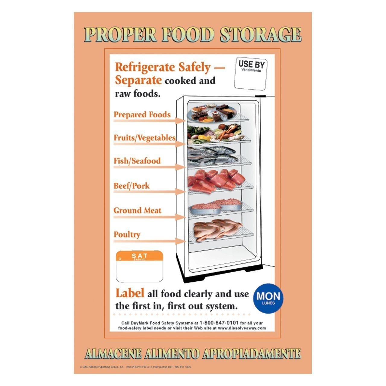 Proper Food Storage Poster Interesting About Remodel Home