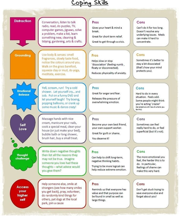 Coping Skills Coping skills, Mental health issues and