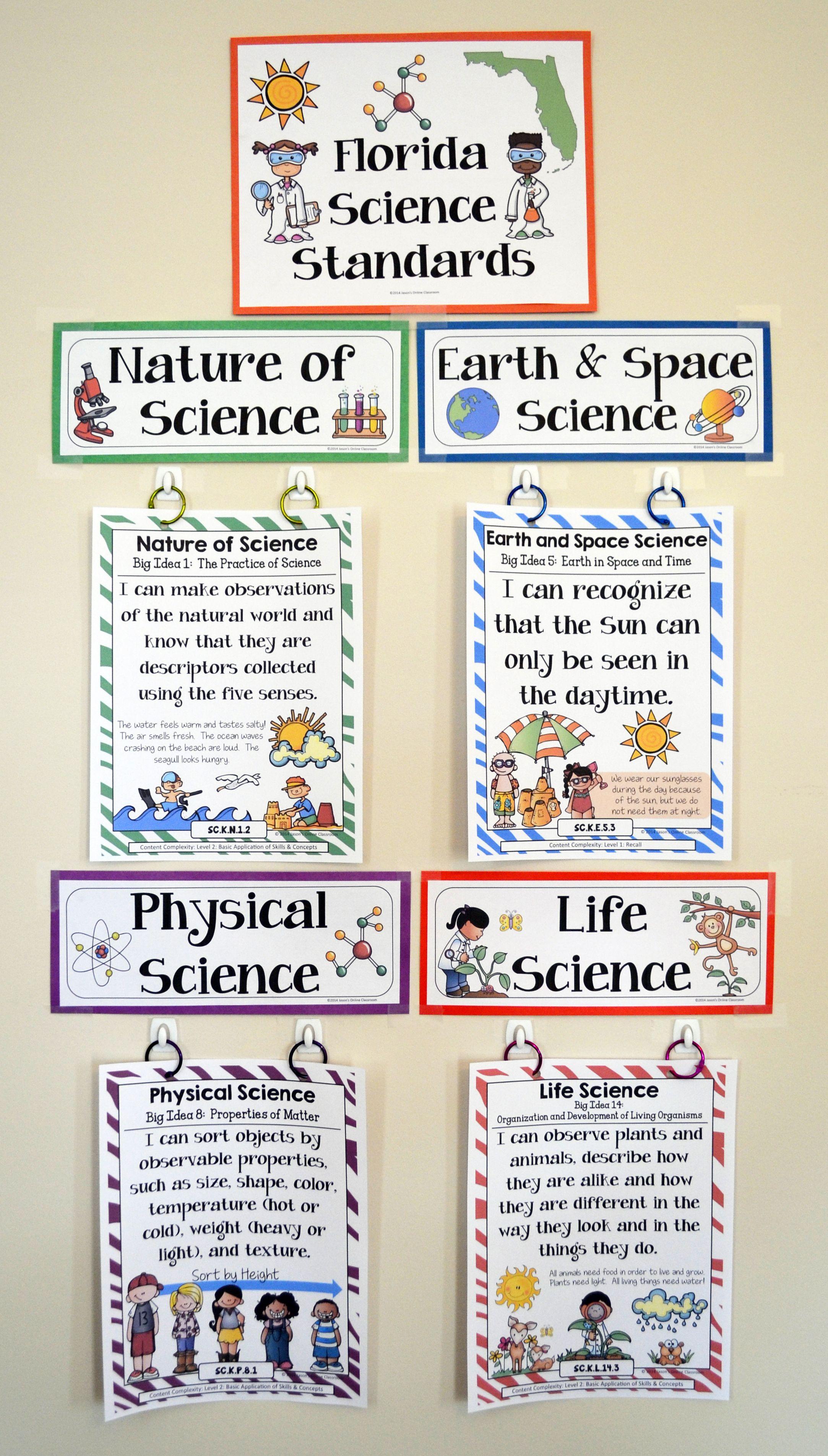 Kindergarten Florida Science Standards