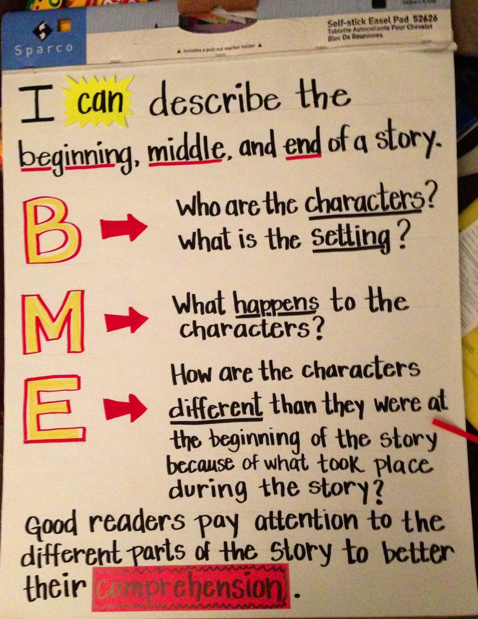 Beginning Middle And End Anchor Chart For 1st Grade