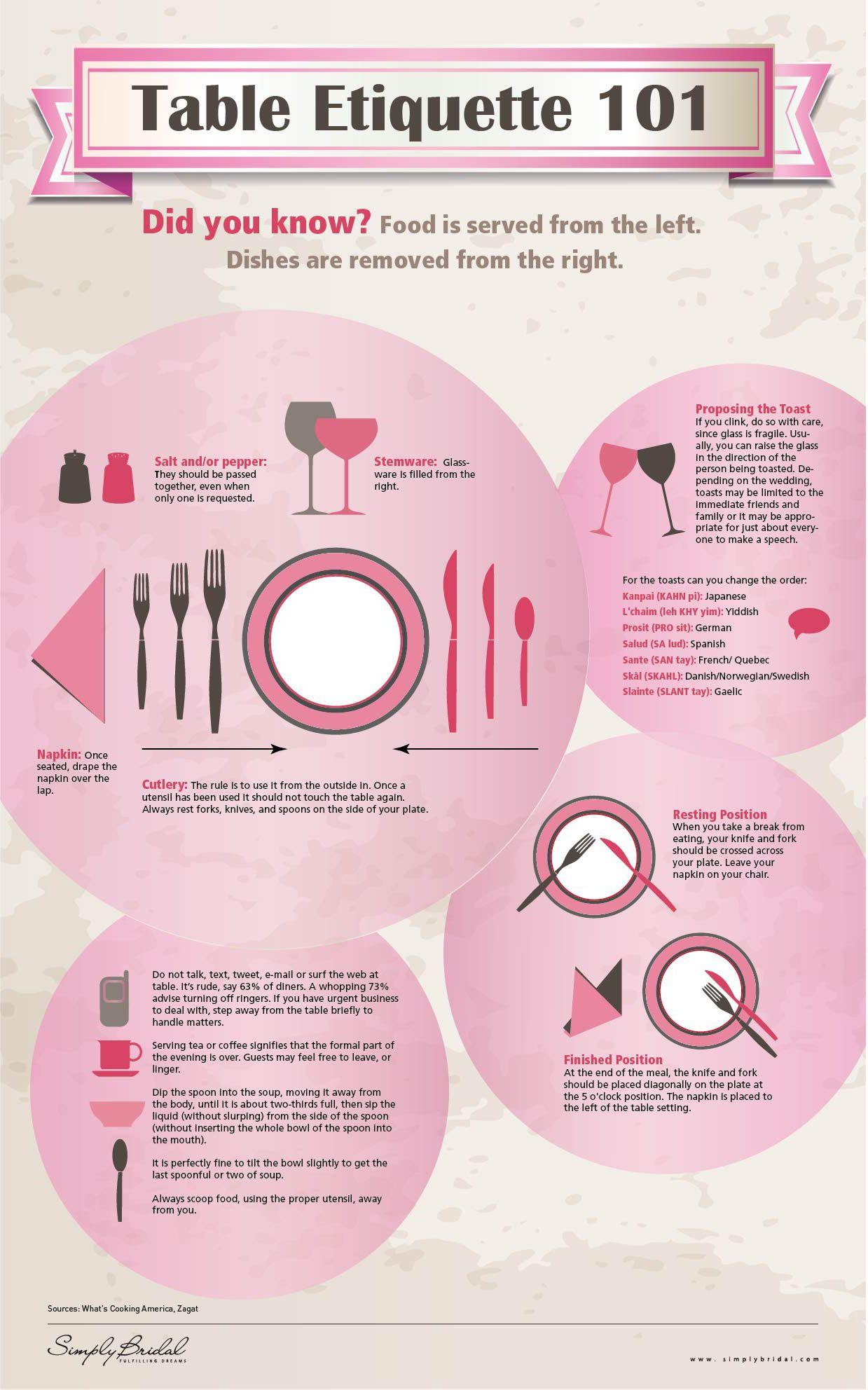 Table Etiquette Simply Bridal