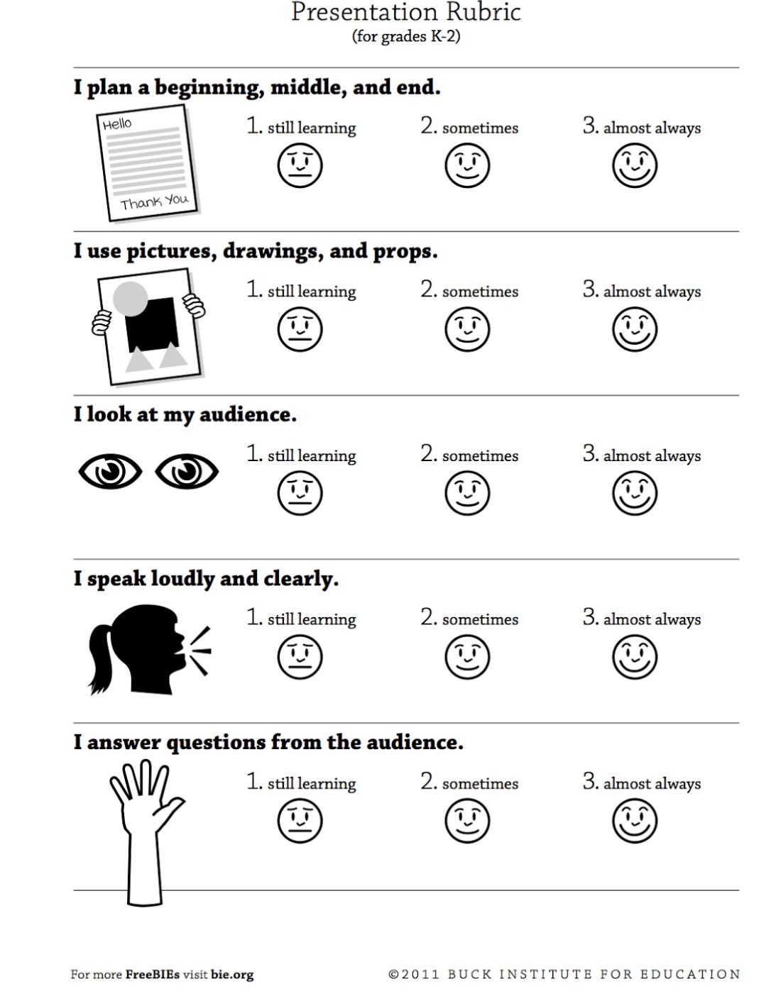 Impromptu Speech Rubric Middle School