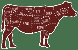 Beefmeatmap22png 960×620 pixels | Butcher shop