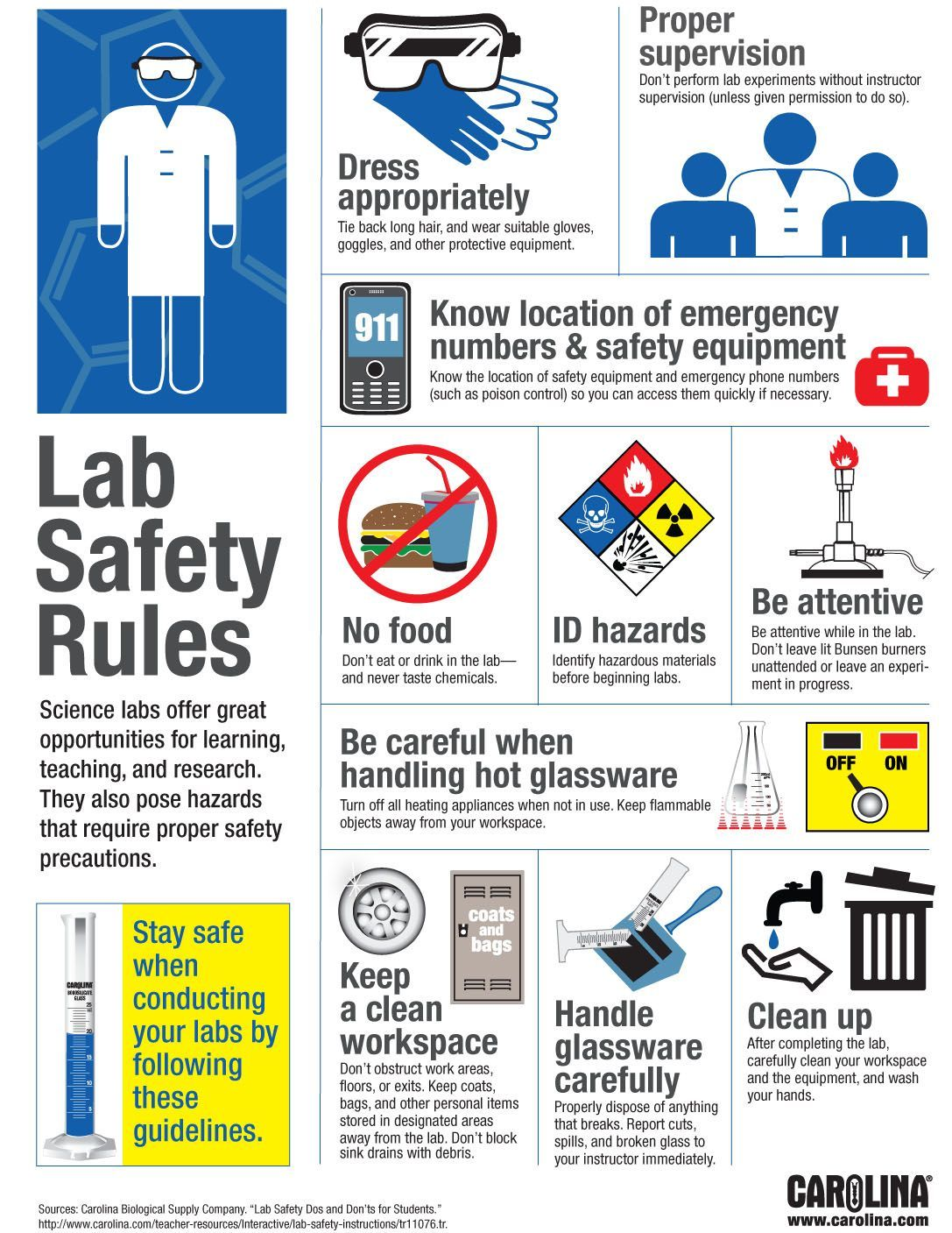 Infographic Lab Safety Rules Classroom Pinterest