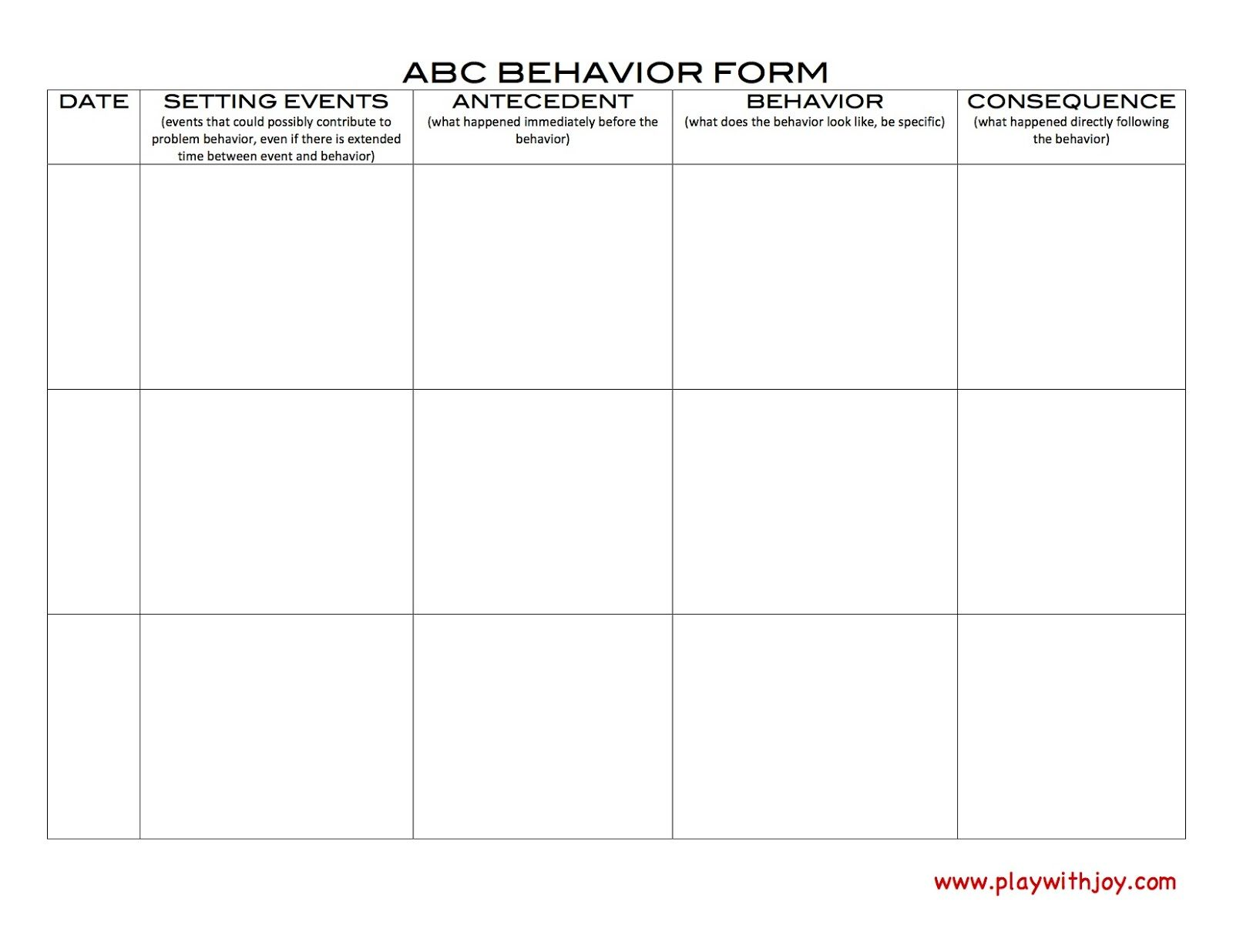 Psychology Abc Worksheet