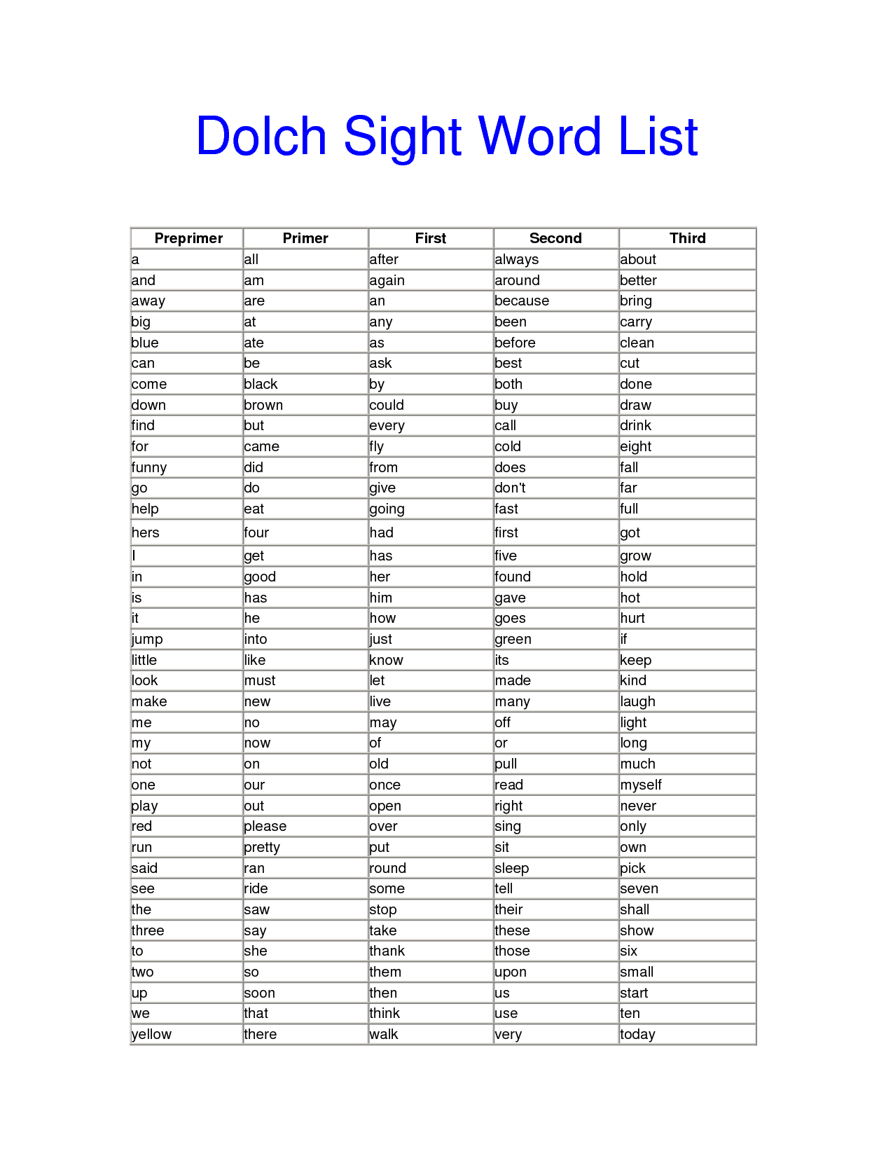 4th Grade Sight Words