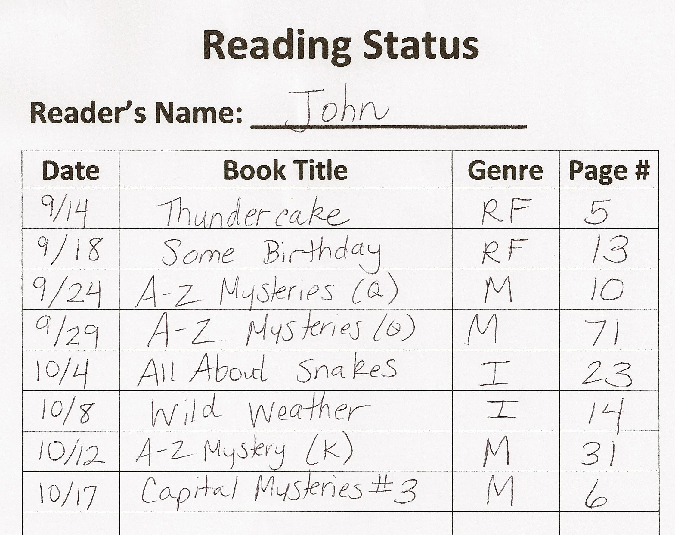 Simple Reading Log For The Student To Fill Out After