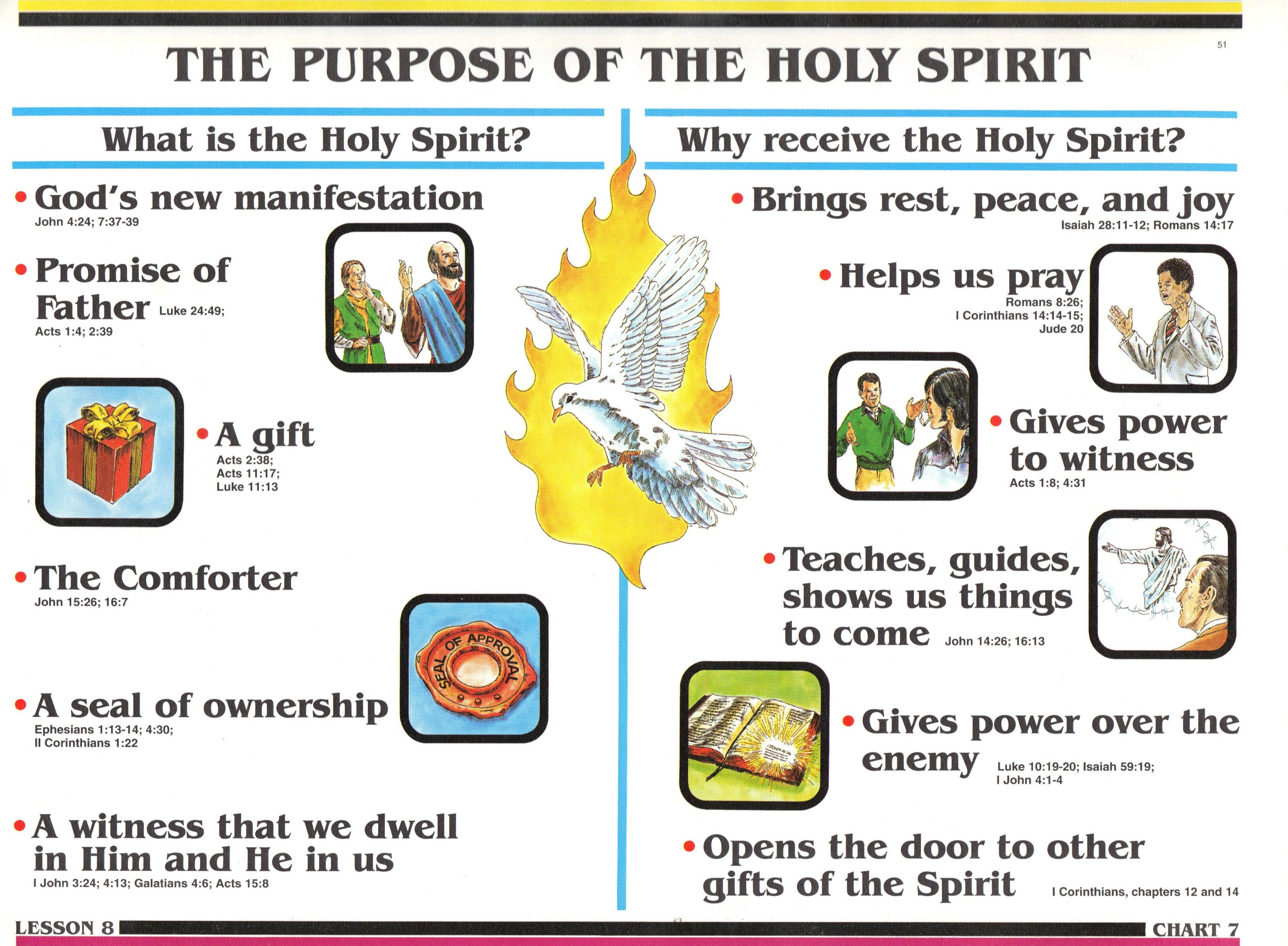 The Baptism Of The Holy Ghost Gives The Believer